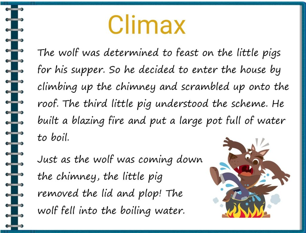 Climax: The wolf was determined to feast on the little pigs for his supper. So he decided to enter the house by climbing up the chimney and scrambled up onto the roof. The third little pig understood the scheme. He built a blazing fire and put a large pot full of water to boil. Just as the wolf was coming down the chimney, the little pig removed the lid and plop! The wolf fell into the boiling water.