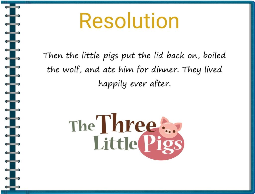 Resolution: Then the little pigs put the lid back on, boiled the wolf, and ate him for dinner. They lived happily ever after.